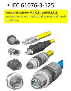 Złącza przemysłowe dla aplikacji Ethernet 1-parowych