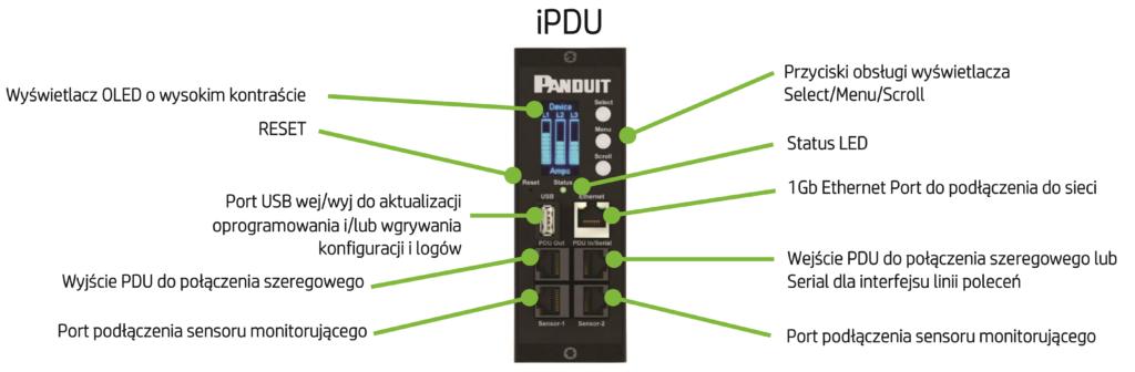 Kontroler iPDU